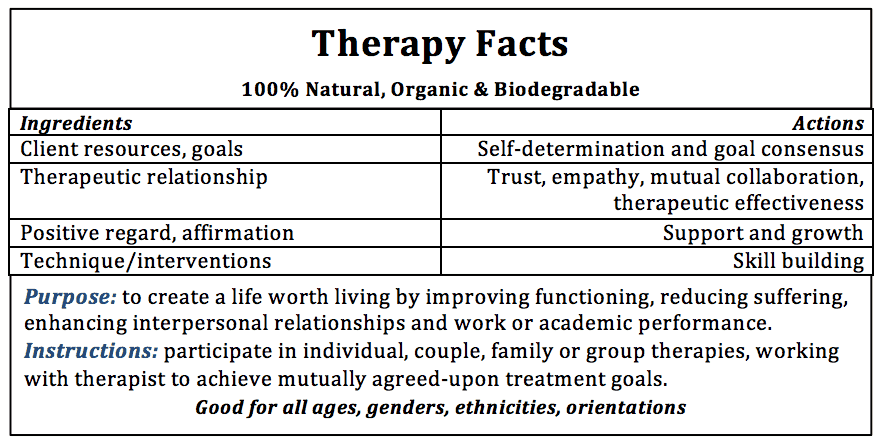 Therapy Facts